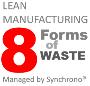 Lean Manufacturing 8 Forms of Waste