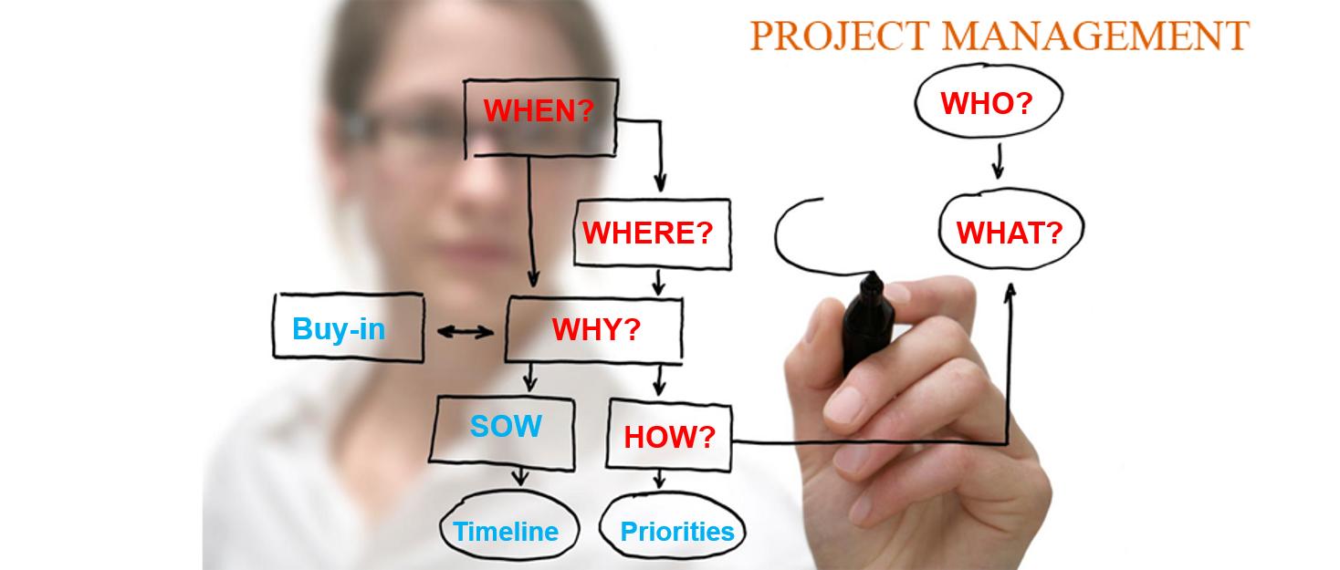 Project management logistics