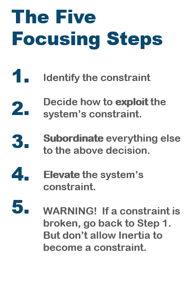 theory of constraints focusing steps