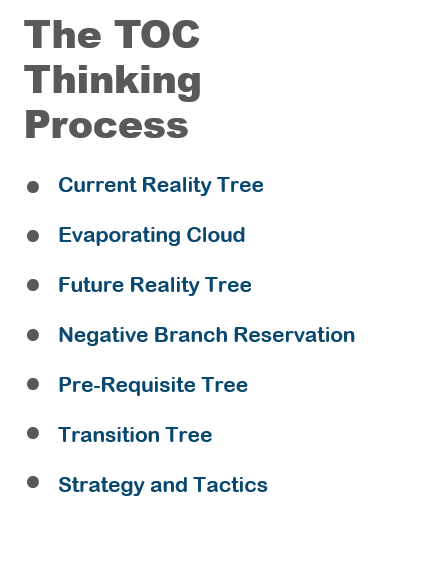 theory of constraints thinking process