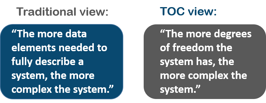 theory of constraints traditional view