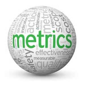 marketing and manufacturing metrics