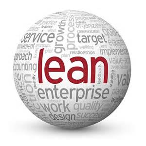 Lean Manufacturing and eKanban software
