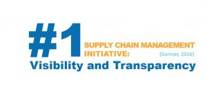 Supply chain visiblity and transparency
