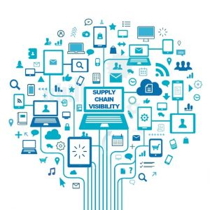 supply chain visibility technology