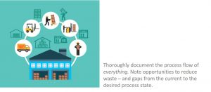 document the process flow