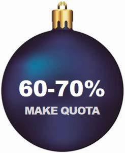 manufacturing sales quota