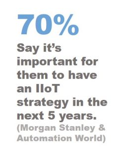 70% say IIoT is important
