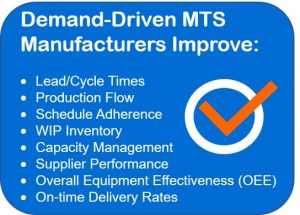 Make to Stock and demand driven manufacturing