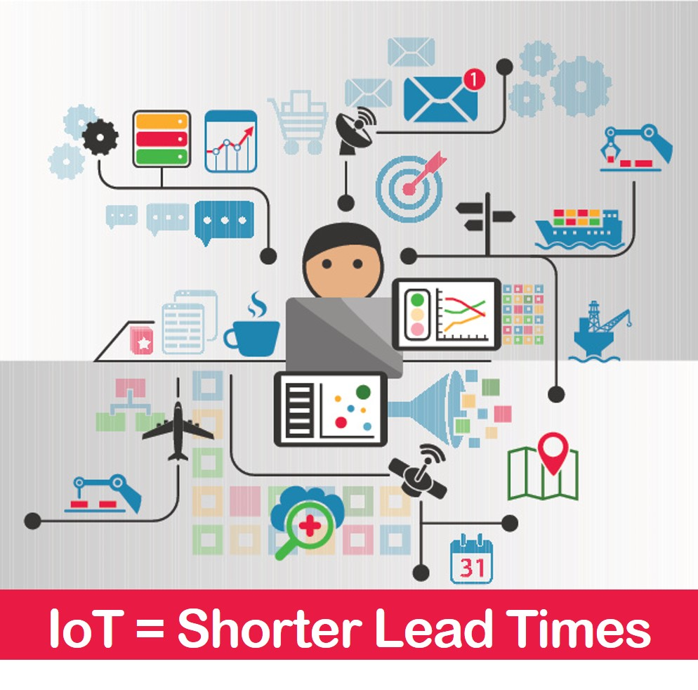 The IoT and Lead Times