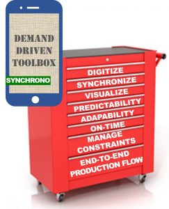 Demand driven manufacturing tools