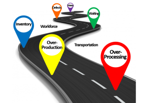 The 8 forms of waste in Lean Manufacturing