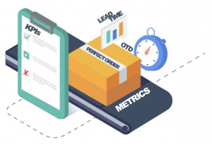 Are your manufacturing metrics meaningless?