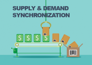 Supply and demand synchronization