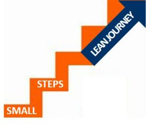 Lean manufacturing journey