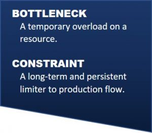 Bottlneck and Constraint