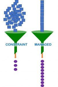 constraints management