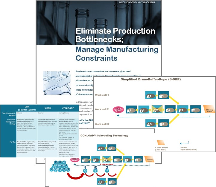 eliminate production bottlenecks; manage manufacturing constraints
